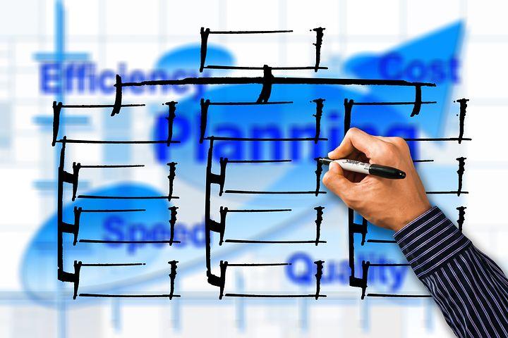 organization-chart-a